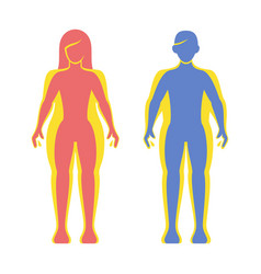 Fat and slim man and women silhouette set vector