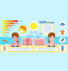 Sunscreen infographic flat style vector