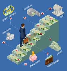 Isometric investment concept vector