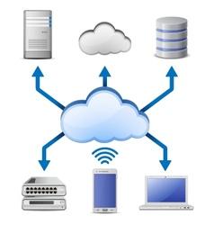 Cloud computing network vector