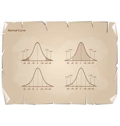 collection of normal distribution diagram on old p vector image vector image