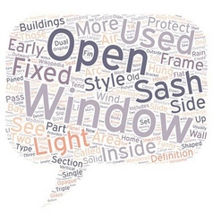 Window Styles text background wordcloud concept vector image