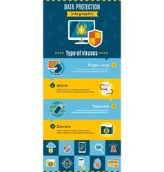 Data Protection Infographic vector image