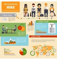 Human resources personnel recruitment vector image