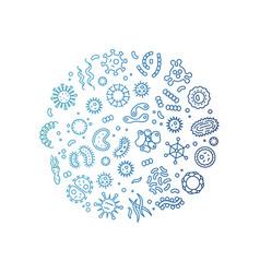 microbes viruses bacteria microorganism cells vector image