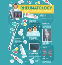 Poster of rheumatology medicine items vector