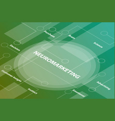 neuromarketing words isometric 3d word text vector image