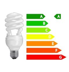 energy efficiency light bulb vector image