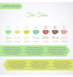 Tea time infographics vector image