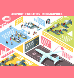 airport isometric infographics vector image
