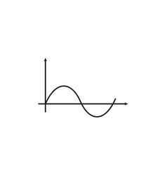 wave graph icon vector image