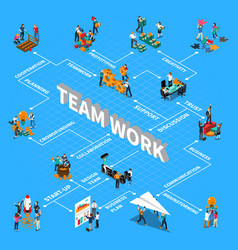 teamwork isometric flowchart vector image