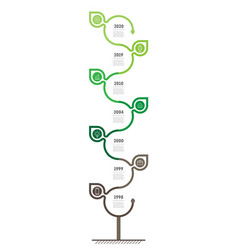 Green business concept with 7 parts steps or vector