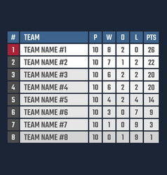 Soccer or football league table sports tournament vector