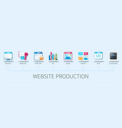website production banner with icons back end vector image