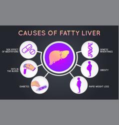 Causes fatty liver logo icon design medical vector