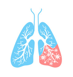 icon of lung disease bacteria vector image