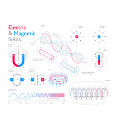 Infographic set of electric and magnetic fields vector