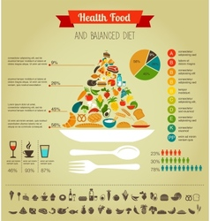 Health food pyramid infographic data and diagram vector image