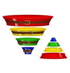 colored volumetric sales funnel four steps belt vector image