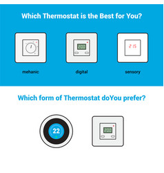 Which thermostat is the best for you infographic vector