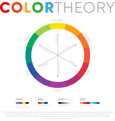 Multicolored circle with color theory presentation vector