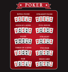 poker hand rankings combination vector image