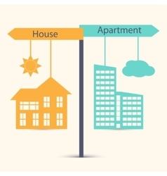 Guestion of choice between house and apartment vector image