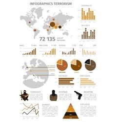 Terrorism Global Infographic vector image