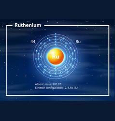 A ruthenium atom diagram vector