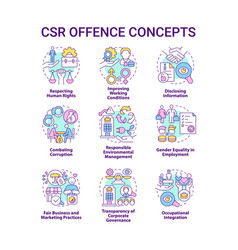 Corporate social responsibility offence concept vector