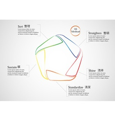 5S method infographic consists of lines vector image