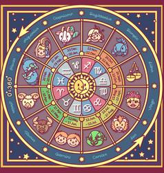 Cute zodiac circle horoscope vector
