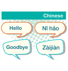 greeting words in chinese language vector image vector image