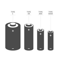 Set batteries different sizes vector