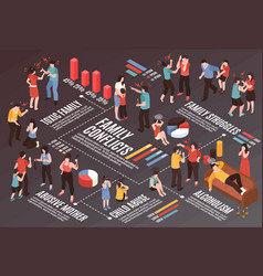 family conflicts isometric flowchart vector image
