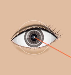 of laser vision correction vector image