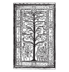 Kerman rug is a representing tree life and the vector