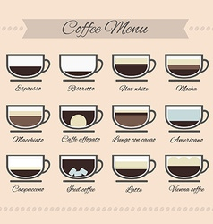 Perfect of different types of coffee vector image
