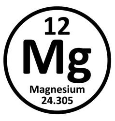 Periodic table element magnesium icon vector