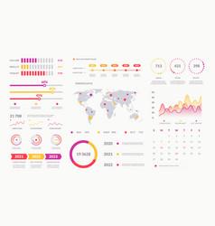 Finance dashboard graphs and charts admin panel vector
