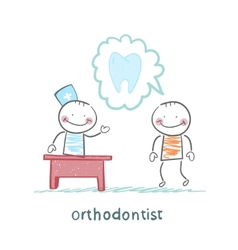 Orthodontist says to a patient about tooth vector