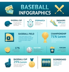 Baseball Infographics Set vector image