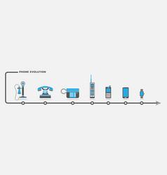Phone evolution set vector