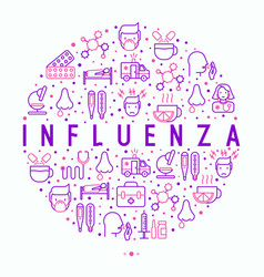 Influenza concept in circle with thin line icons vector