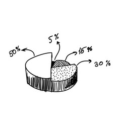 pie chart doodle vector image