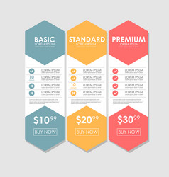 set offer tariffs ui ux banner for web app vector image