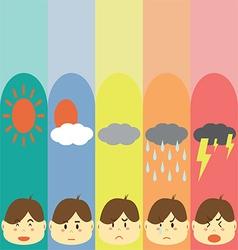 Moods Cute Pastel Boy Flat Cartoon vector image vector image