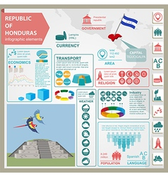 Honduras infographics statistical data sights vector