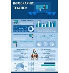 School Education Infographics vector image vector image